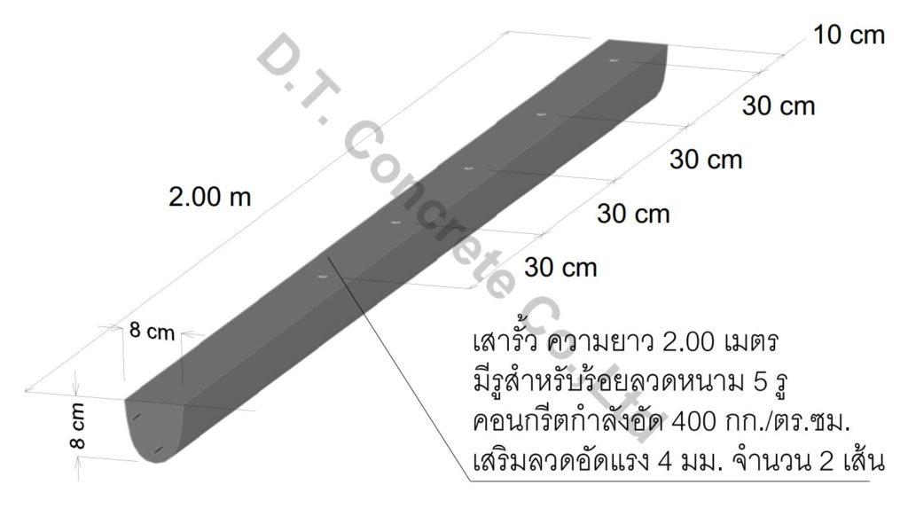 รั้วขนาด 2.00 เมตร