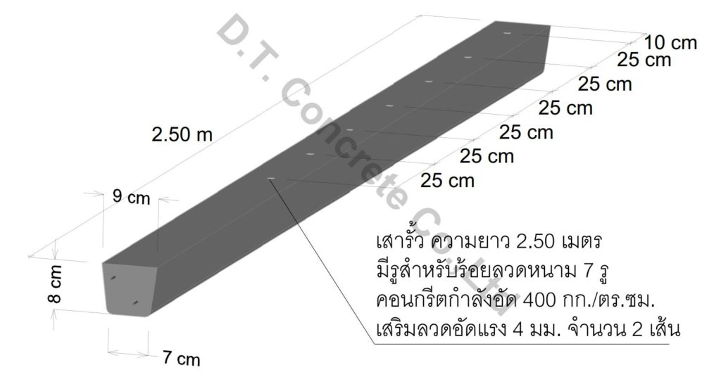 รั้วขนาด 2.50 เมตร